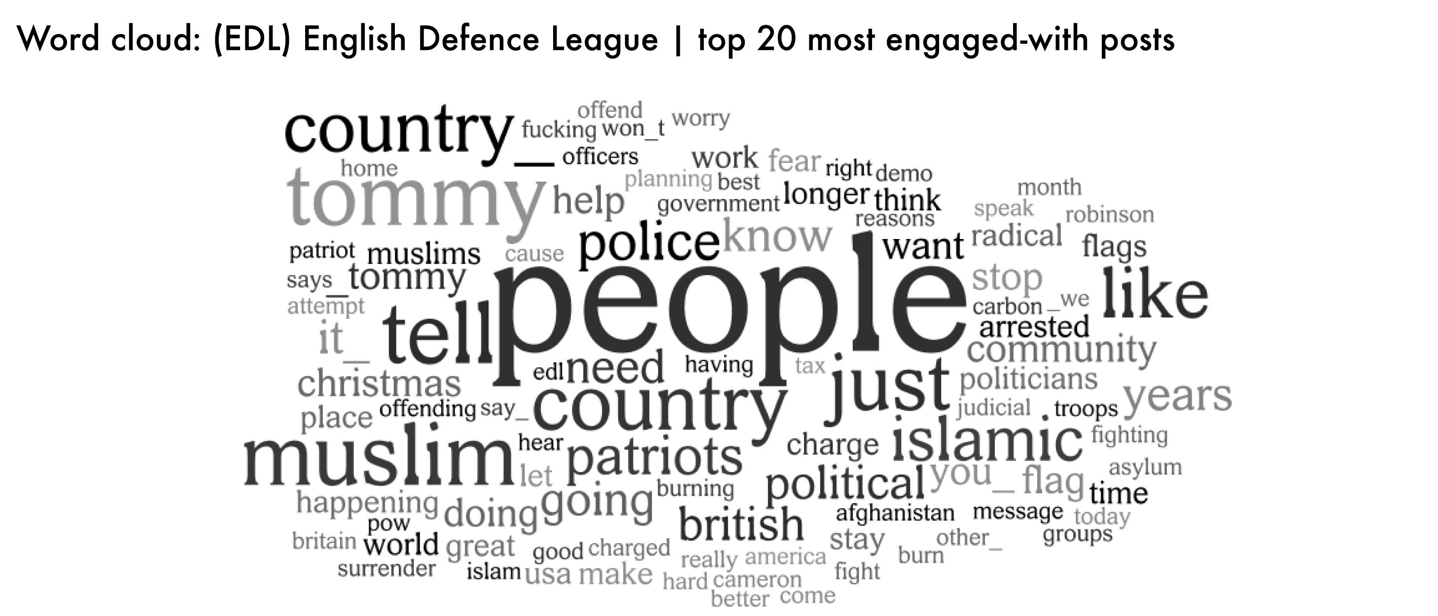 (EDL)wordcloud-01.jpg