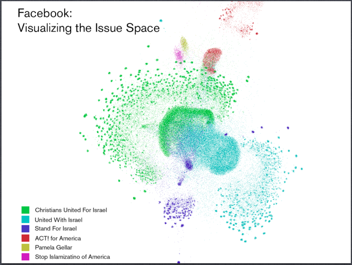 issue_space_overlap_graph.png