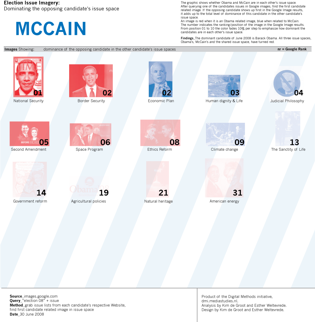 mccainsissuespace.png