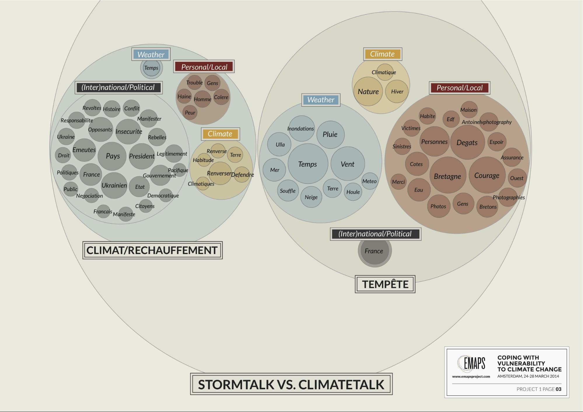 stormtalk vs climatetalk_def.jpg