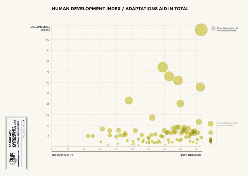 fig1g_multilateral-funding_hdi_adaptation-total.png