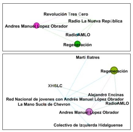 AMLO Follower Analysis 1.jpg