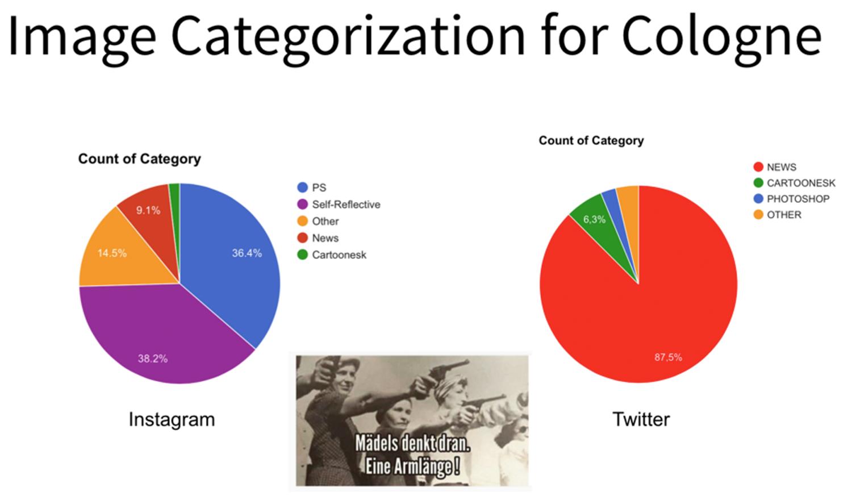 11-image-categorization-cologne.png