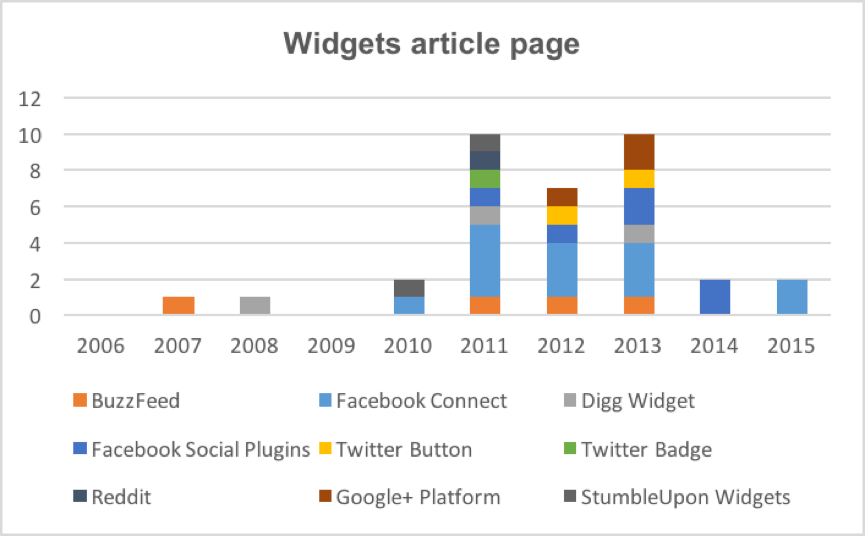 Widgets_article_page.png