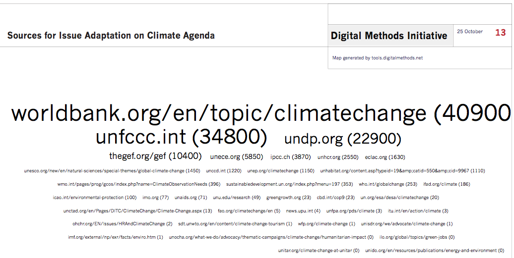 Sources_for_issue_adaptation_on_UN_ClimateAgenda.png
