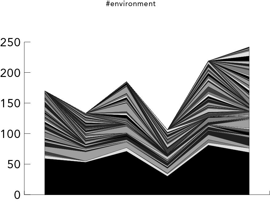 environment_copy.jpg