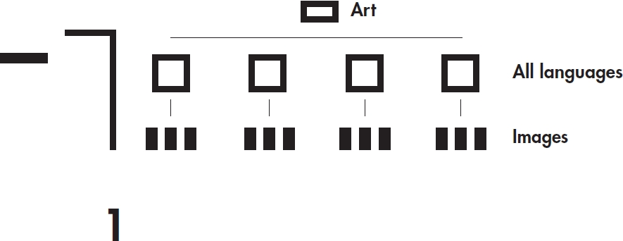 CrossLingualArtImageNetwork_Data1.jpg