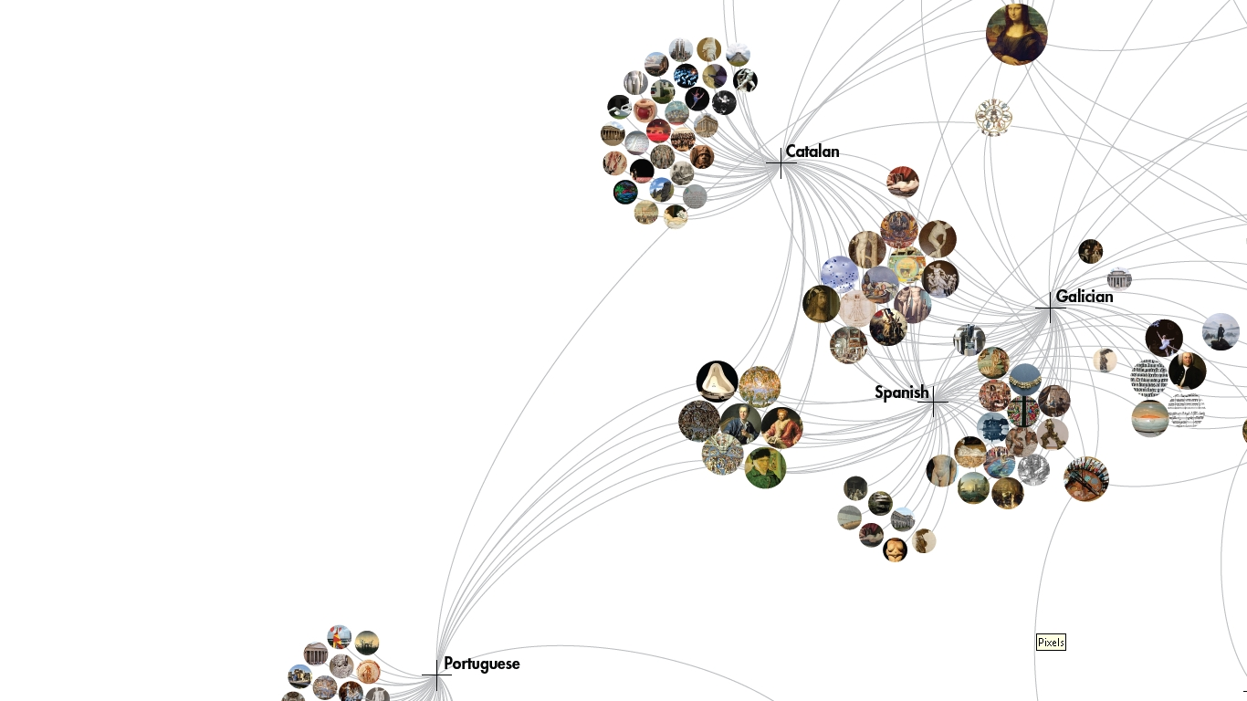 CrossLingualArtImageNetwork_IberianCluster.jpg