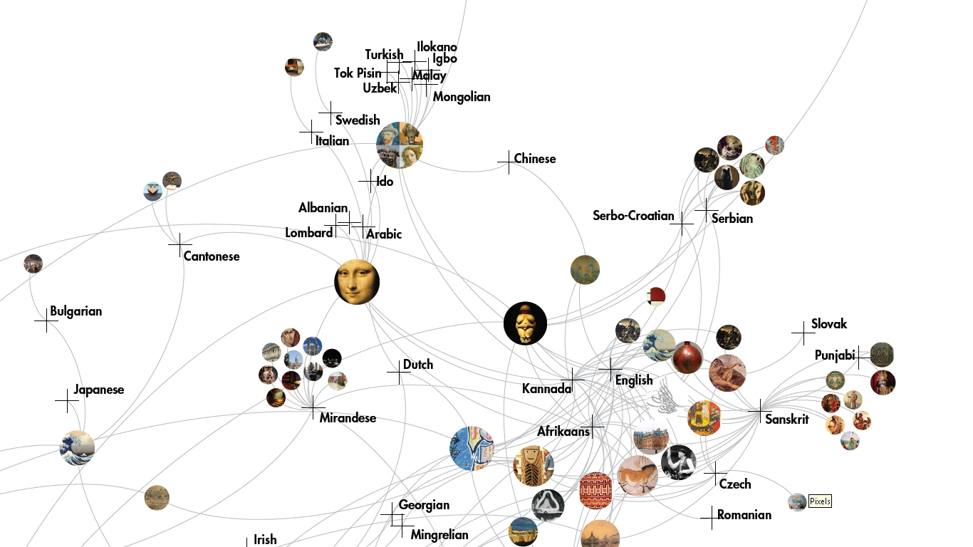 CrossLingualArtImageNetwork_UnknownCluster.jpg