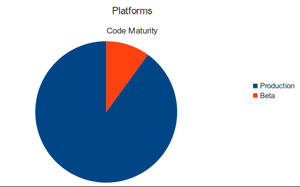 codematurity.png