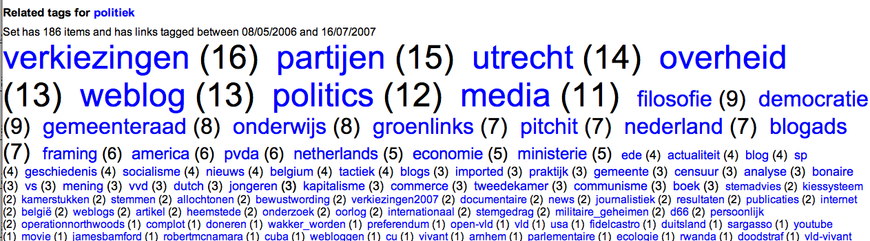 related_tags_for_politiek.jpg