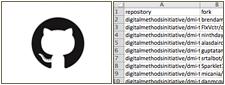 ToolDatabase < Dmi < Foswiki