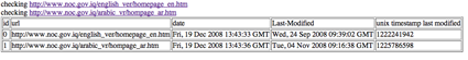 iraqi_north_oil_company_timestamps_19Dec2008.png