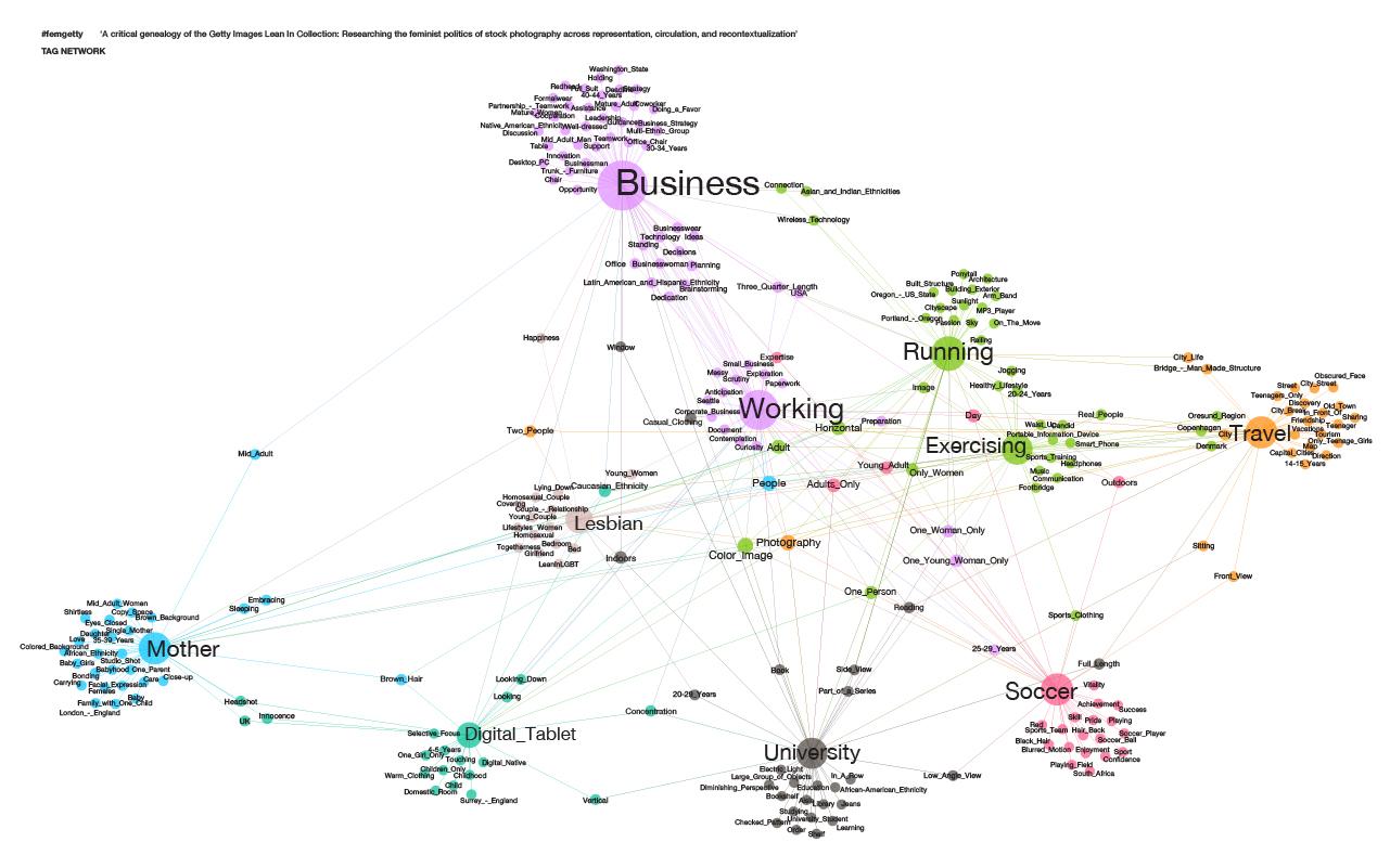 tag network-01.jpg