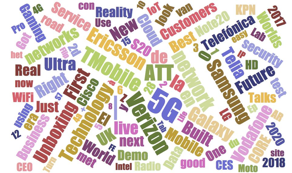 Figure 25: Word cloud made with the video titles from the providers' YouTube channels